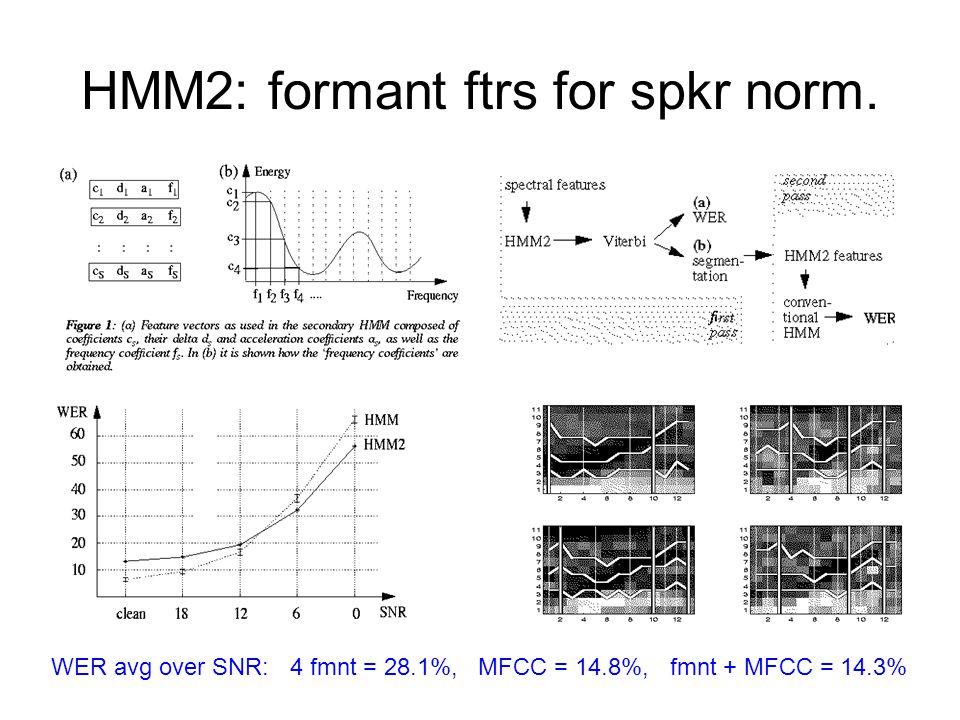 Speech/Music Segmentation Entropy Dynamism Best results from concatenated Entropy & Dynamism ftrs.