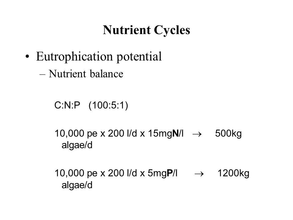 Nutrient Cycles Eutrophication potential –Nutrient balance C:N:P (100:5:1) 10,000 pe x 200 l/d x 15mgN/l  500kg algae/d 10,000 pe x 200 l/d x 5mgP/l  1200kg algae/d