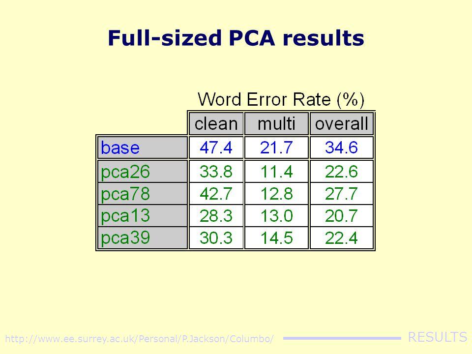 PCA26: PCA78: PCA13: PCA39: MFCC +Δ, +Δ 2 cat PSHF PCA MFCC+Δ, +Δ 2 catPSHF PCA MFCC+Δ, +Δ 2 catPSHF PCA MFCC+Δ, +Δ 2 catPSHF PCA BASE: MFCC waveformfeatures +Δ, +Δ 2 http://www.ee.surrey.ac.uk/Personal/P.Jackson/Columbo/ METHOD Parameterisations SPLIT: MFCC+Δ, +Δ 2 catPSHF SPLIT1: MFCC+Δ, +Δ 2 catPSHF