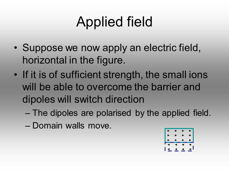 Applied field Suppose we now apply an electric field, horizontal in the figure. If it is of sufficient strength, the small ions will be able to overco