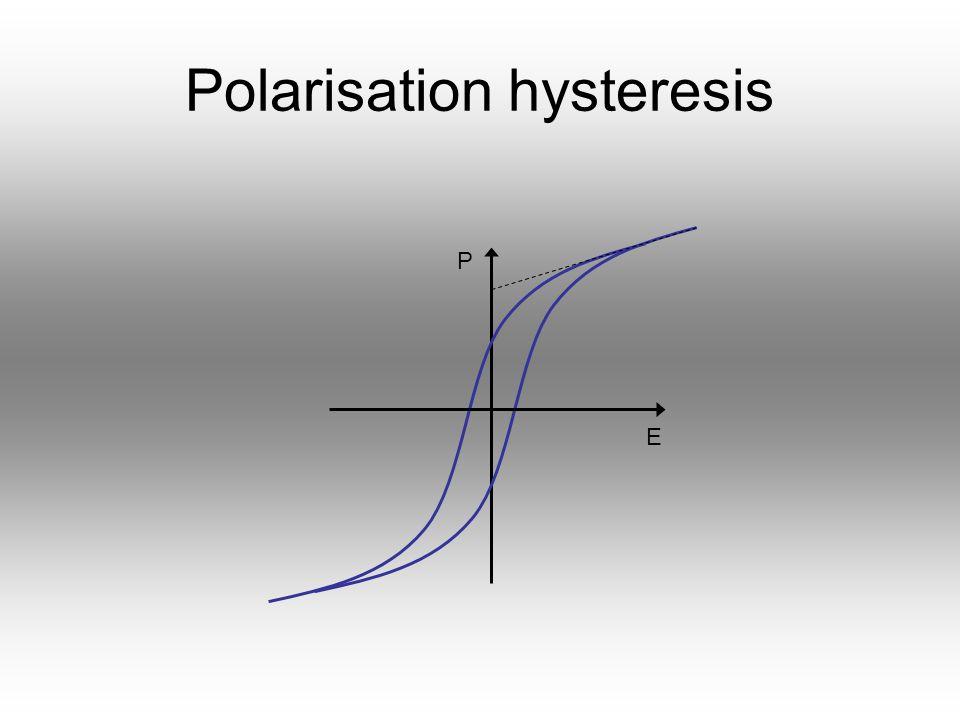 Polarisation hysteresis P E