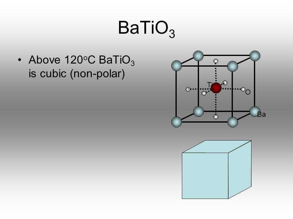 BaTiO 3 Above 120 o C BaTiO 3 is cubic (non-polar) Ba O Ti