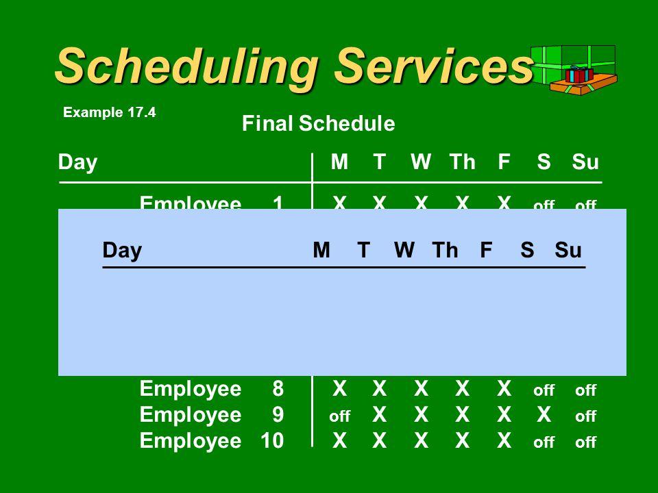 Scheduling Services DayMTWThFSSu Employee1XXXXX offoff Employee2XXXXX offoff Employee3XXXXX offoff Employee4 offoff XXXXX Employee5XXXXX offoff Employee6 offoff XXXXX Employee7XXXXX offoff Employee8XXXXX offoff Employee9 off XXXXX off Employee10XXXXX offoff Final Schedule Example 17.4