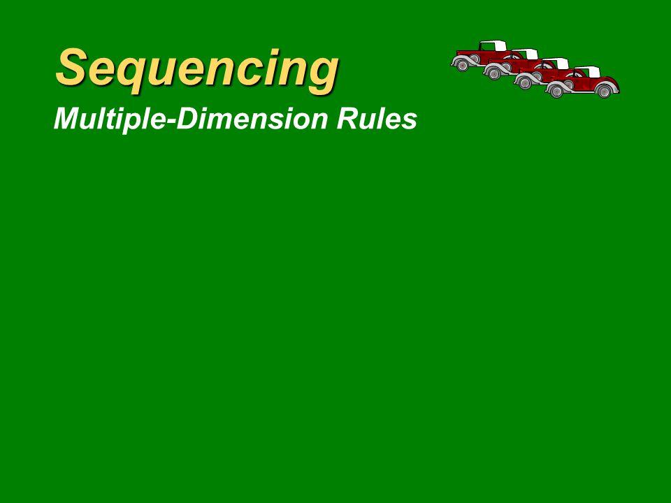 Sequencing Single-Dimension Rules - SPT JobScheduledActual EngineProcessingFlowCustomerCustomerHours BlockBeginTimeTimePickupPickupHoursPast SequenceWork(hr)(hr)TimeTimeEarlyDue Econoline 150 0+3= 3181815 Explorer 3+6=912123 Ranger 6+8=1710177 Thunderbird 17+12=2922297 Bronco 29+15=44204424 Average job flow time = 20.4 hoursAverage hours early = 3.6 hour Average hours past due = 7.6 hoursAverage WIP = 2.32 blocks Average total inventory = 2.73 engine blocks Rule Comparison EDDSPT Average job flow time2320.4 Average hours early0.63.6 Average hours past due7.27.6 Average WIP2.612.32 Average total inventory2.682.73 Example 17.1