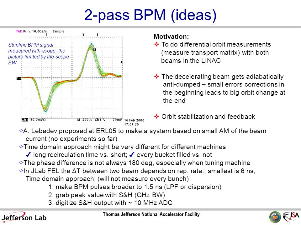 2-pass BPM (ideas) Stripline BPM signal measured with scope, the picture limited by the scope BW  A.