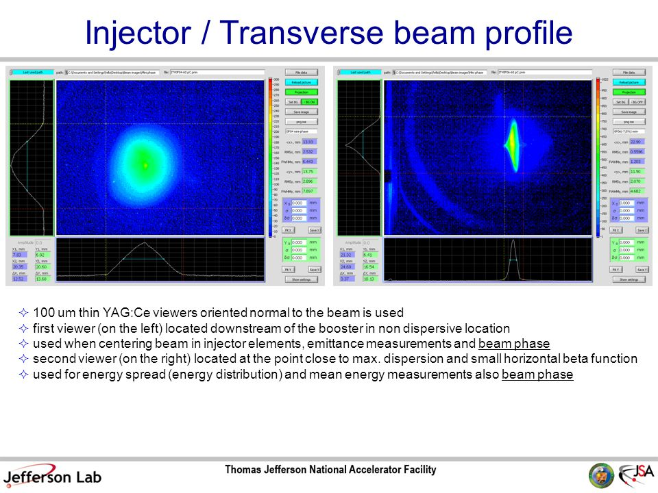 Injector / Transverse beam profile  100 um thin YAG:Ce viewers oriented normal to the beam is used  first viewer (on the left) located downstream of the booster in non dispersive location  used when centering beam in injector elements, emittance measurements and beam phase  second viewer (on the right) located at the point close to max.