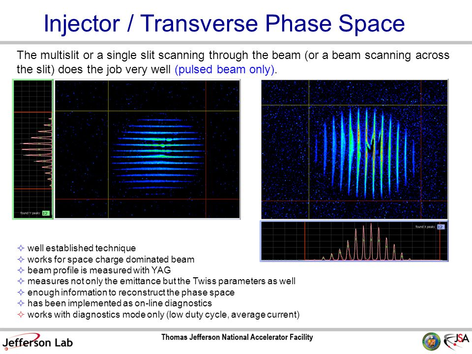 Injector / Transverse Phase Space The multislit or a single slit scanning through the beam (or a beam scanning across the slit) does the job very well (pulsed beam only).