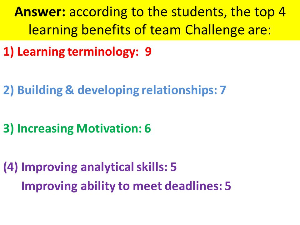 Answer: according to the students, the top 4 learning benefits of team Challenge are: 1) Learning terminology: 9 2) Building & developing relationships: 7 3) Increasing Motivation: 6 (4) Improving analytical skills: 5 Improving ability to meet deadlines: 5