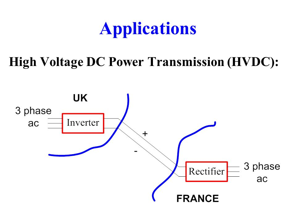 Applications High Voltage DC Power Transmission (HVDC):