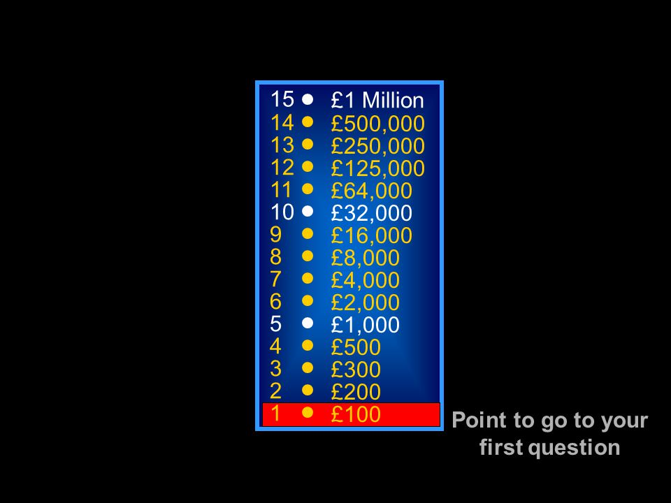 Congratulations.You've Reached the £1,000 Congratulations.