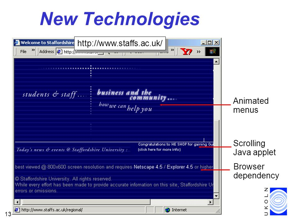 13 New Technologies Scrolling Java applet Animated menus Browser dependency http://www.staffs.ac.uk/