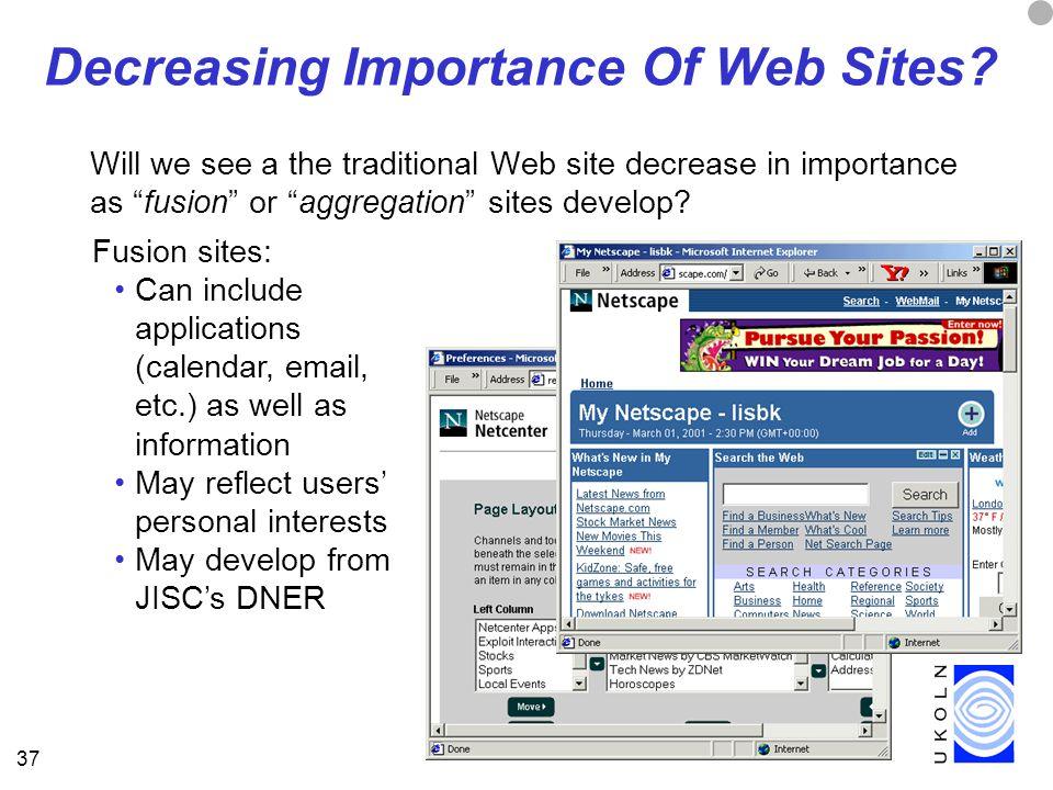 37 Decreasing Importance Of Web Sites.