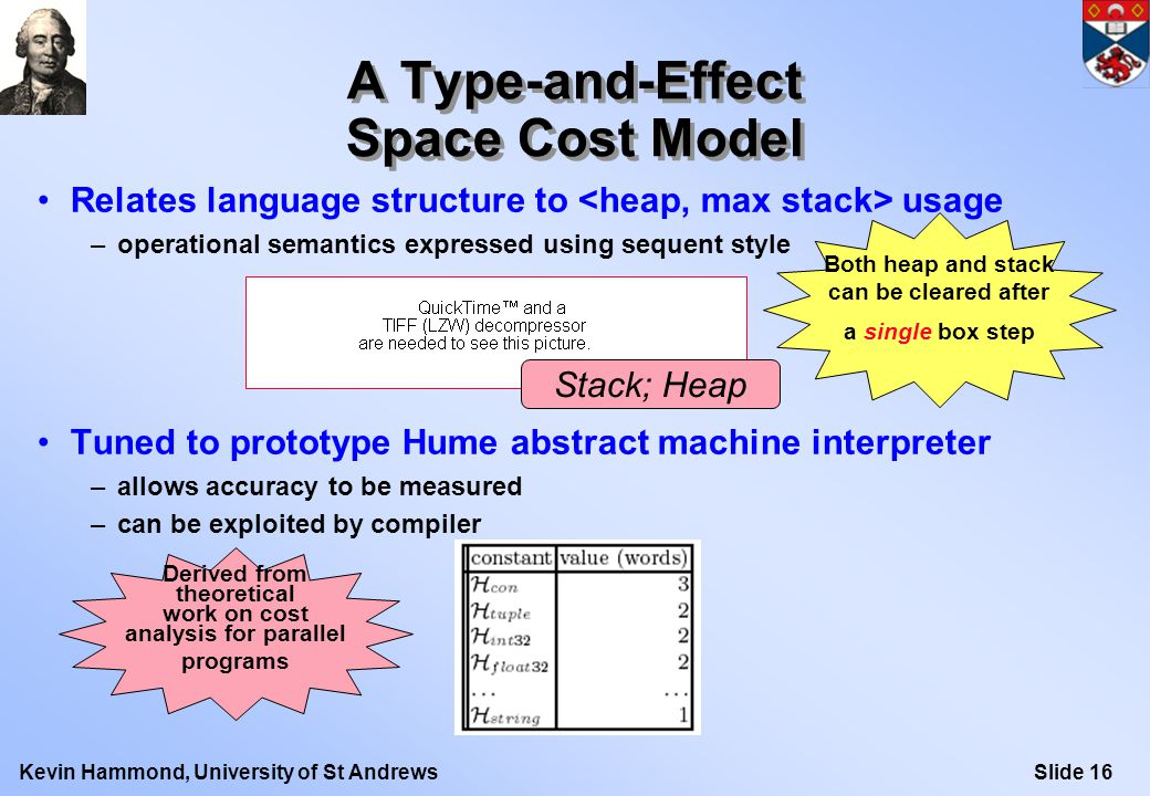 Slide 16Kevin Hammond, University of St Andrews A Type-and-Effect Space Cost Model Relates language structure to usage –operational semantics expressed using sequent style Tuned to prototype Hume abstract machine interpreter –allows accuracy to be measured –can be exploited by compiler Both heap and stack can be cleared after a single box step Derived from theoretical work on cost analysis for parallel programs Stack; Heap