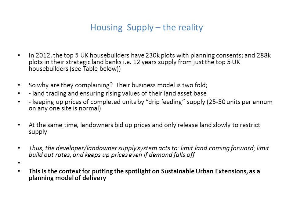 CompanyPre-tax profit (£m)Completions / Sales Land (no.