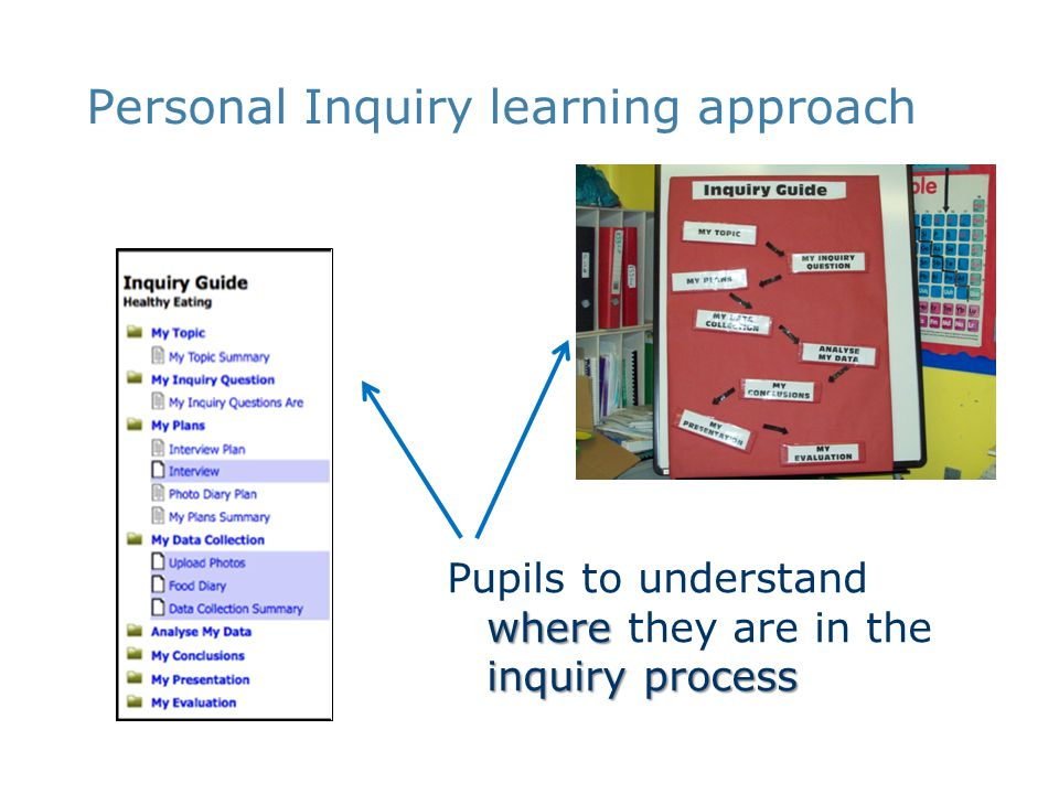 where inquiry process Pupils to understand where they are in the inquiry process ‏ Personal Inquiry learning approach