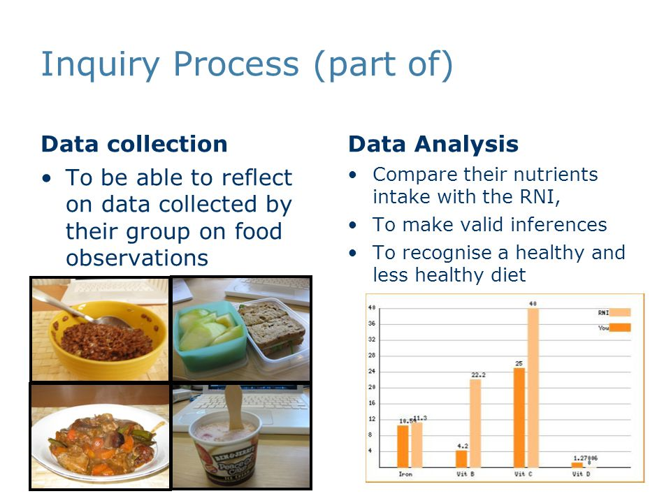 Inquiry Process (part of) Data collection To be able to reflect on data collected by their group on food observations Data Analysis Compare their nutrients intake with the RNI, To make valid inferences To recognise a healthy and less healthy diet