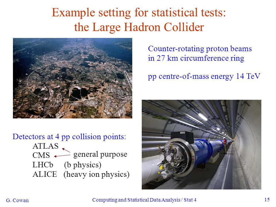 G. Cowan Computing and Statistical Data Analysis / Stat 4 15 Example setting for statistical tests: the Large Hadron Collider Counter-rotating proton