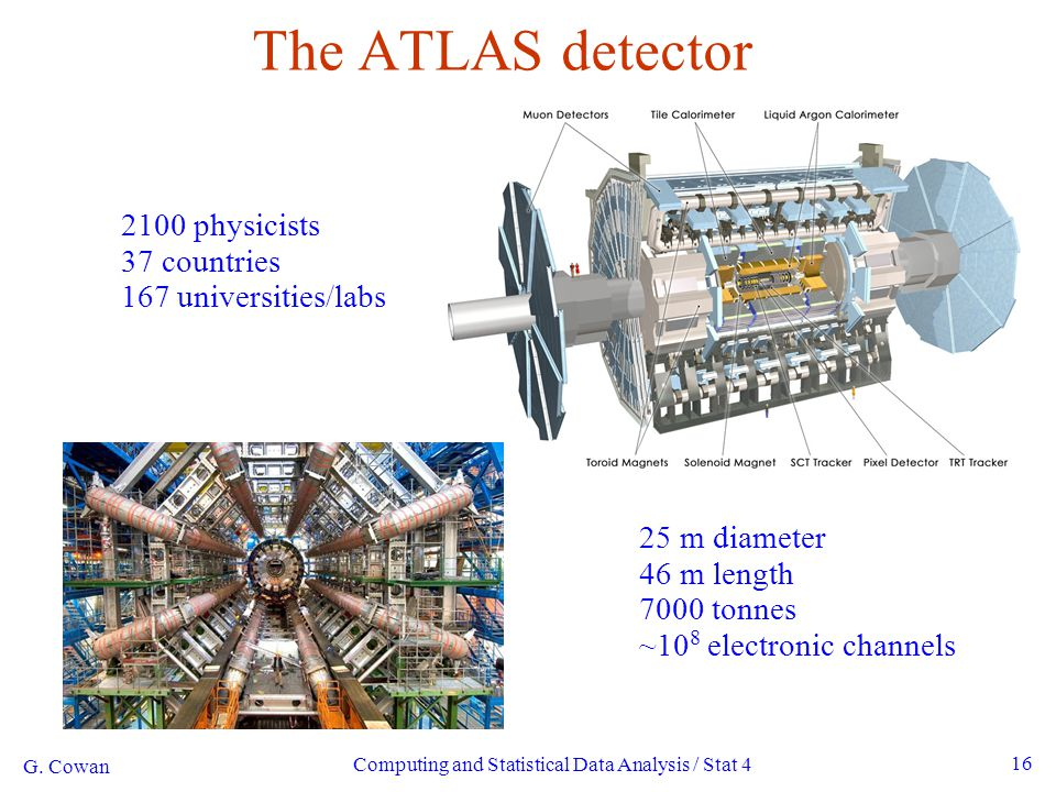 G. Cowan Computing and Statistical Data Analysis / Stat 4 16 The ATLAS detector 2100 physicists 37 countries 167 universities/labs 25 m diameter 46 m