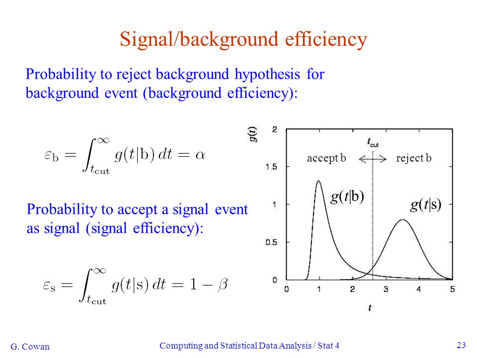 Computing and Statistical Data Analysis / Stat 4 23 Signal/background efficiency Probability to reject background hypothesis for background event (bac