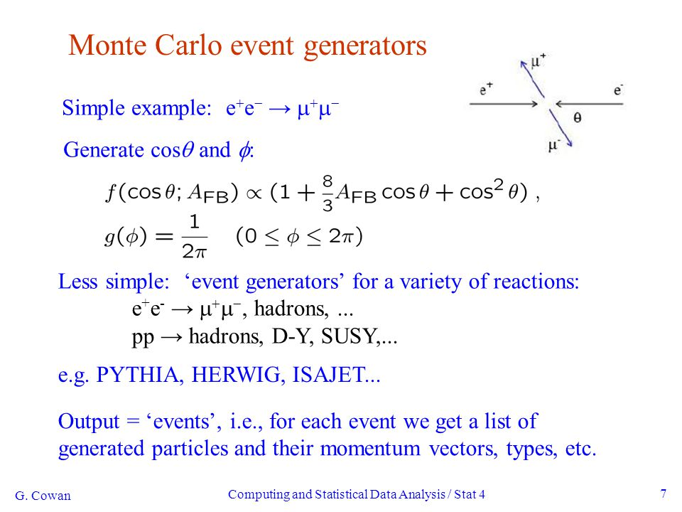 G. Cowan Computing and Statistical Data Analysis / Stat 4 7 Monte Carlo event generators Simple example: e  e  →     Generate cos  and  : Less
