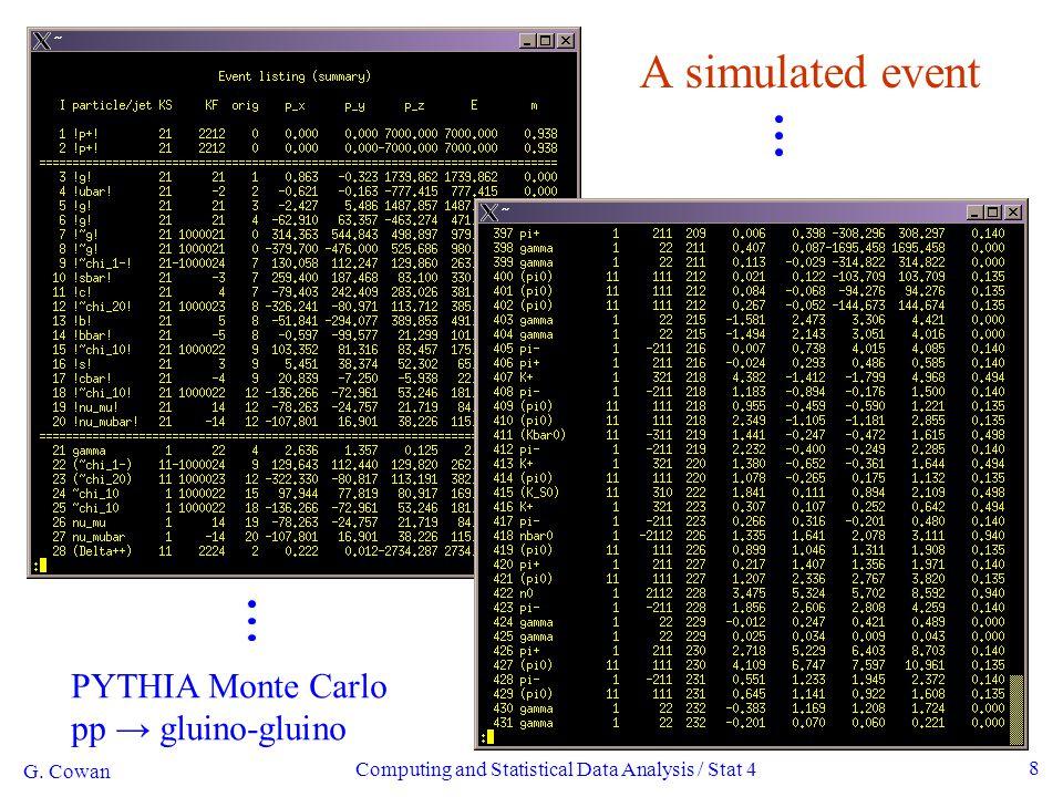 8 A simulated event PYTHIA Monte Carlo pp → gluino-gluino G. Cowan Computing and Statistical Data Analysis / Stat 4