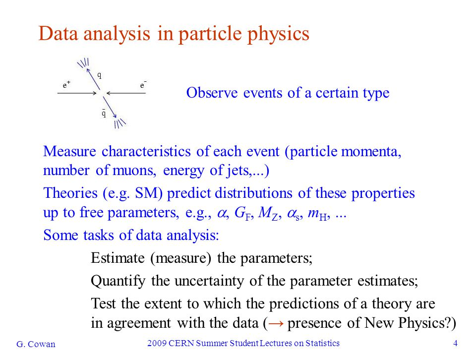 G. Cowan 2009 CERN Summer Student Lectures on Statistics4 Data analysis in particle physics Observe events of a certain type Measure characteristics o
