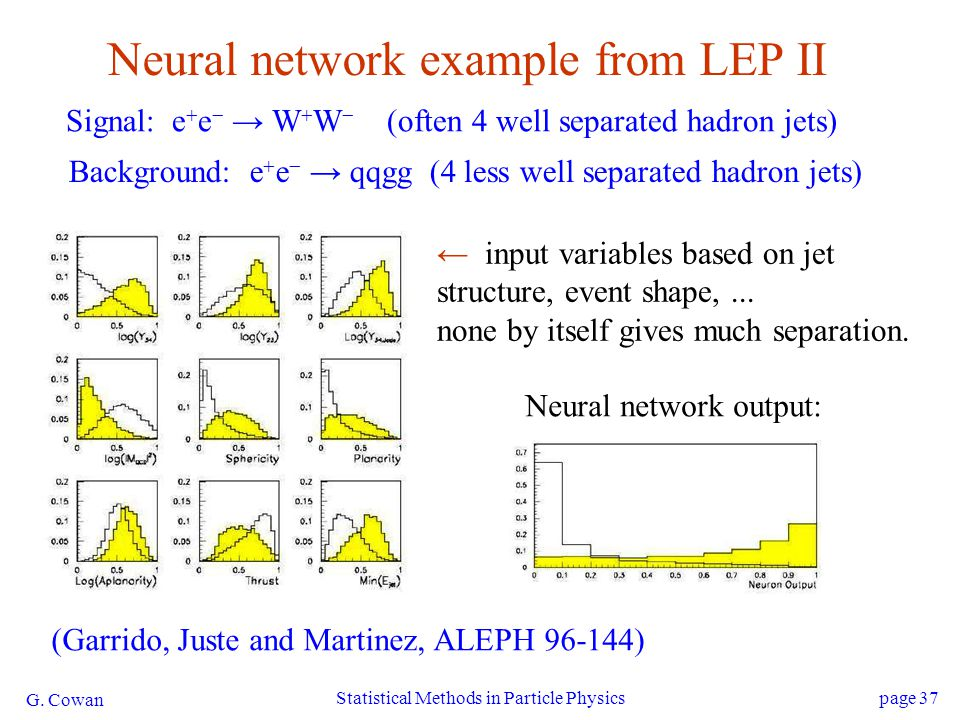 G. Cowan Statistical Methods in Particle Physicspage 37 Neural network example from LEP II Signal: e  e  → W  W  (often 4 well separated hadron je