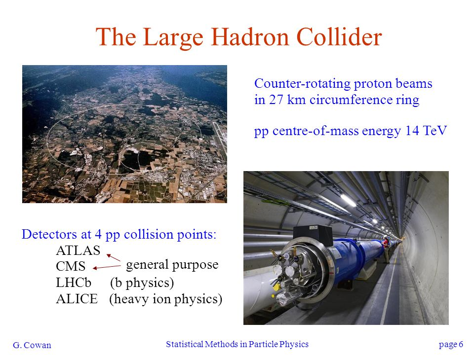 G. Cowan Statistical Methods in Particle Physicspage 6 The Large Hadron Collider Counter-rotating proton beams in 27 km circumference ring pp centre-o