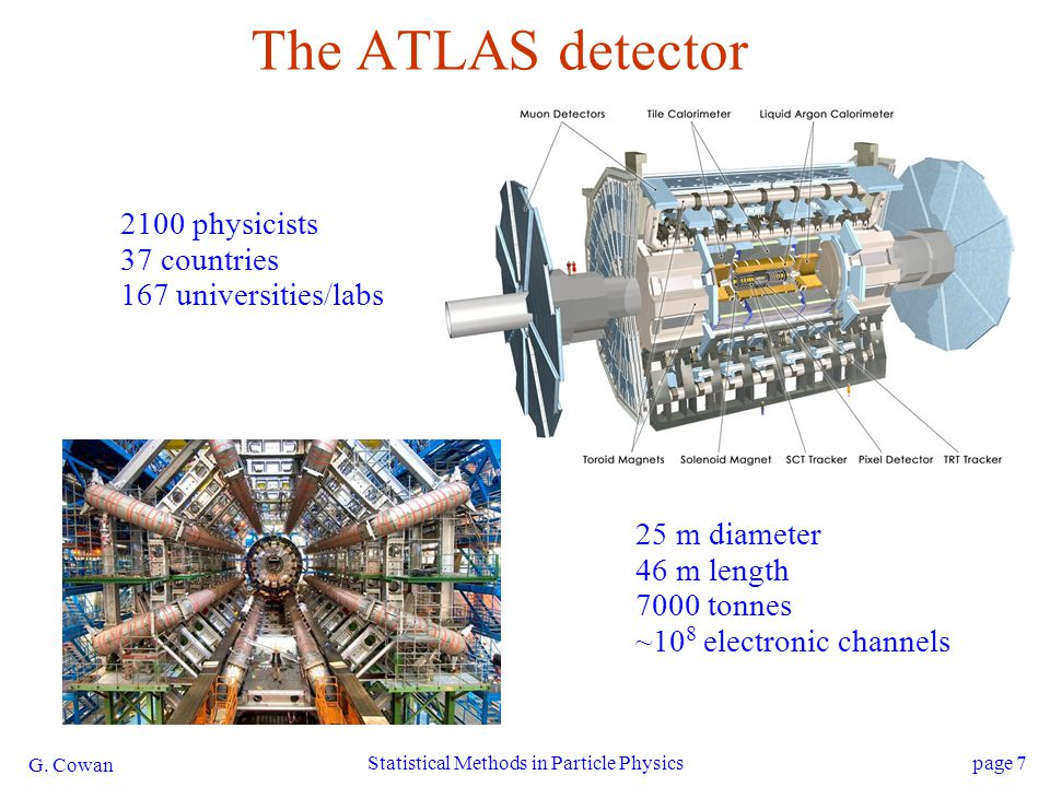 G. Cowan Statistical Methods in Particle Physicspage 7 The ATLAS detector 2100 physicists 37 countries 167 universities/labs 25 m diameter 46 m length
