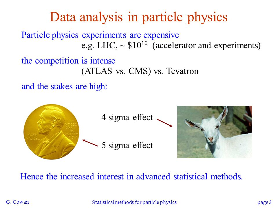 G. Cowan Statistical methods for particle physics page 3 Data analysis in particle physics Particle physics experiments are expensive e.g. LHC, ~ $10