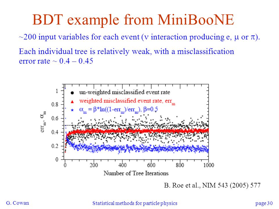 G. Cowan Statistical methods for particle physics page 30 BDT example from MiniBooNE ~200 input variables for each event ( interaction producing e, 