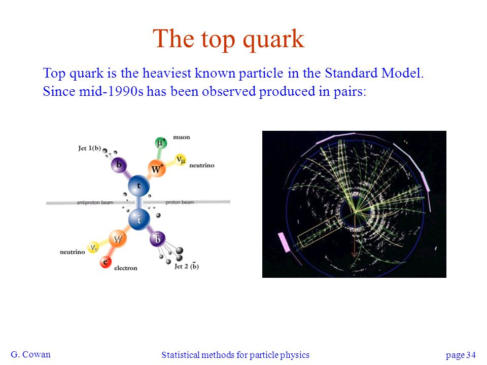 G. Cowan Statistical methods for particle physics page 34 The top quark Top quark is the heaviest known particle in the Standard Model. Since mid-1990