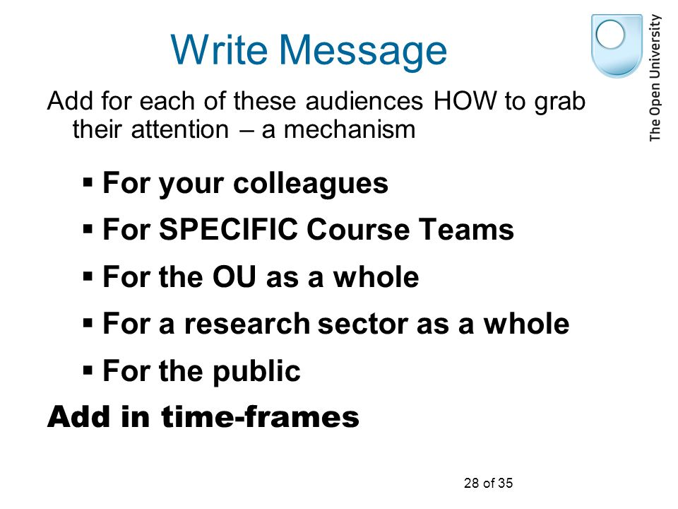 28 of 35 Write Message Add for each of these audiences HOW to grab their attention – a mechanism  For your colleagues  For SPECIFIC Course Teams  For the OU as a whole  For a research sector as a whole  For the public Add in time-frames