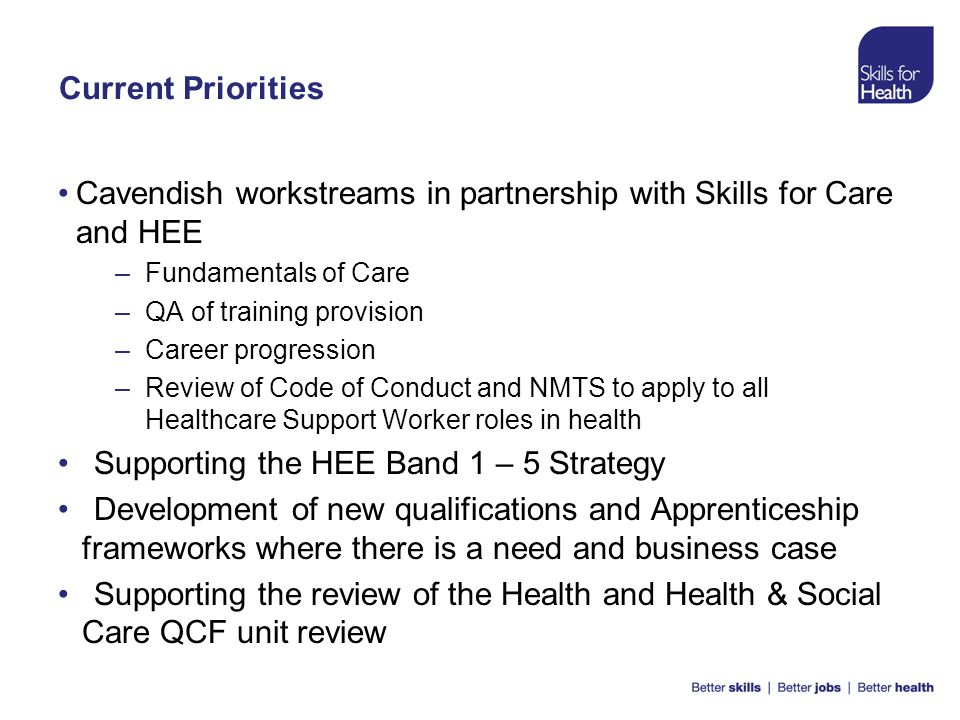 Current Priorities Cavendish workstreams in partnership with Skills for Care and HEE –Fundamentals of Care –QA of training provision –Career progressi
