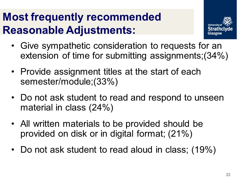 Give sympathetic consideration to requests for an extension of time for submitting assignments;(34%) Provide assignment titles at the start of each semester/module;(33%) Do not ask student to read and respond to unseen material in class (24%) All written materials to be provided should be provided on disk or in digital format; (21%) Do not ask student to read aloud in class; (19%) Most frequently recommended Reasonable Adjustments: 32