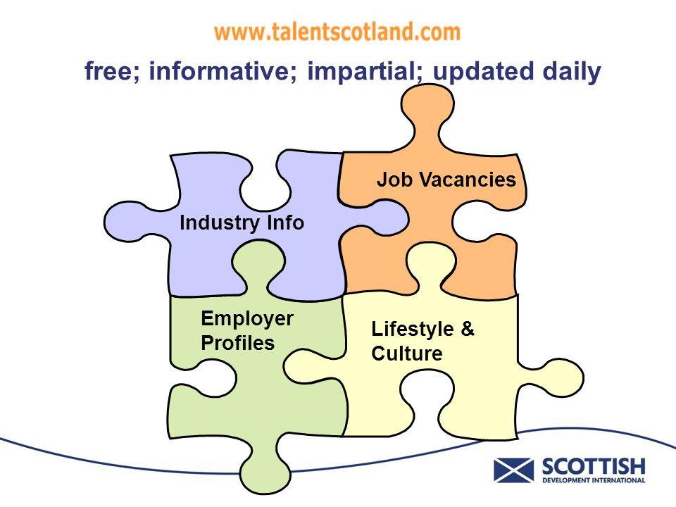 Understand the industry in Scotland