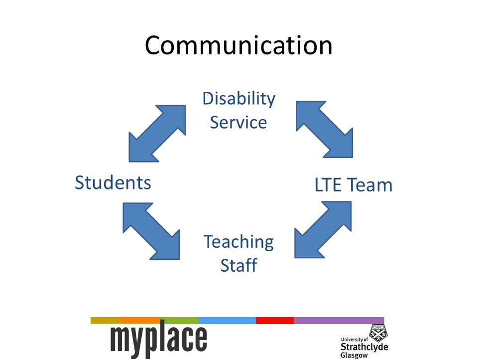 Communication Students LTE Team Teaching Staff Disability Service