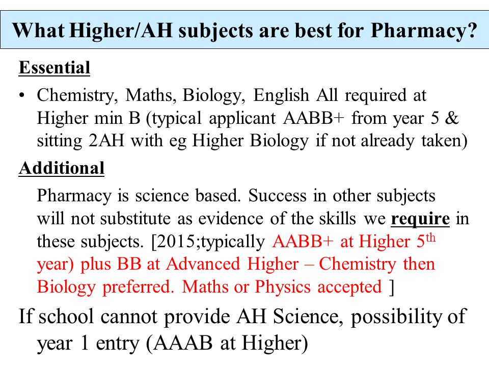 What Higher/AH subjects are best for Pharmacy? Essential Chemistry, Maths, Biology, English All required at Higher min B (typical applicant AABB+ from