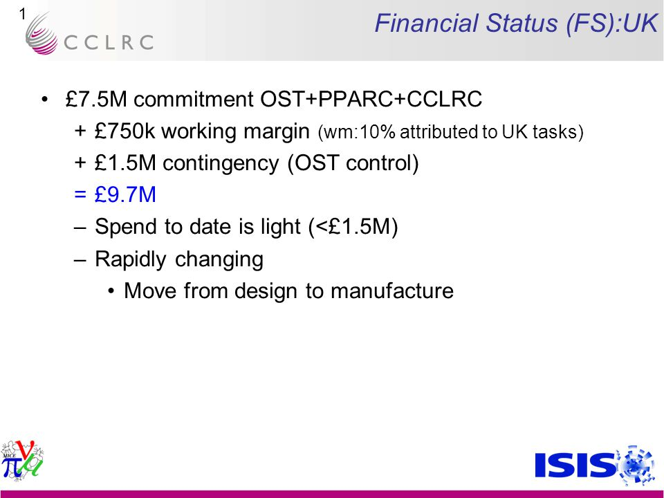 1 Financial Status (FS):UK £7.5M commitment OST+PPARC+CCLRC +£750k working margin (wm:10% attributed to UK tasks) +£1.5M contingency (OST control) =£9.7M –Spend to date is light (<£1.5M) –Rapidly changing Move from design to manufacture