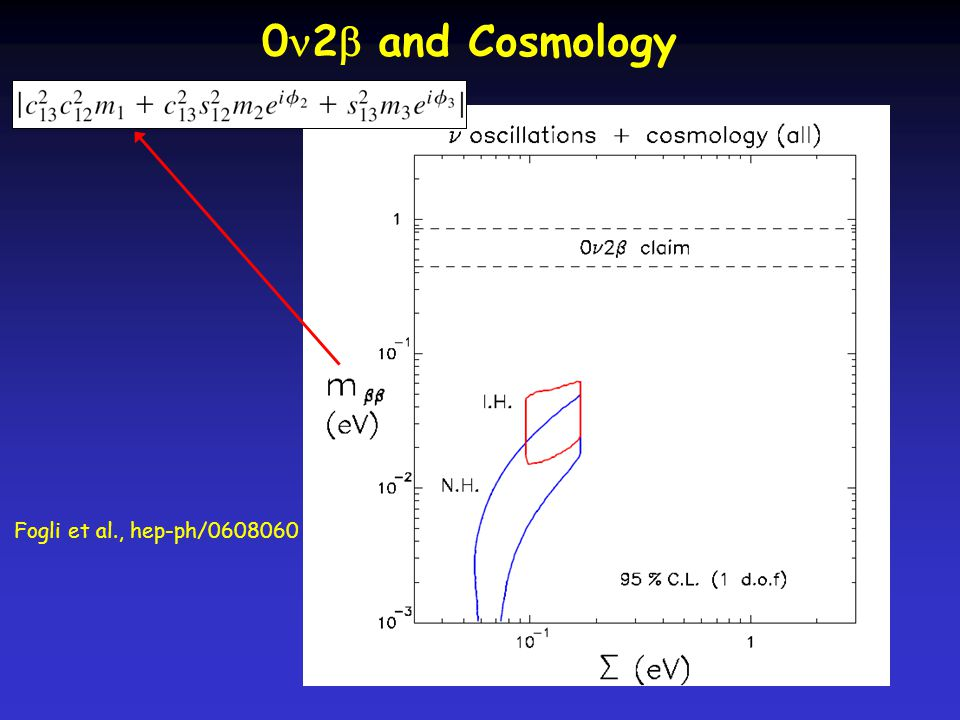 0 2  and Cosmology Fogli et al., hep-ph/0608060