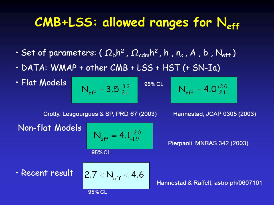 CMB+LSS: allowed ranges for N eff Set of parameters: ( Ω b h 2, Ω cdm h 2, h, n s, A, b, N eff ) DATA: WMAP + other CMB + LSS + HST (+ SN-Ia) Flat Models Non-flat Models Recent result Pierpaoli, MNRAS 342 (2003) 95% CL Crotty, Lesgourgues & SP, PRD 67 (2003) 95% CL Hannestad, JCAP 0305 (2003) Hannestad & Raffelt, astro-ph/ % CL