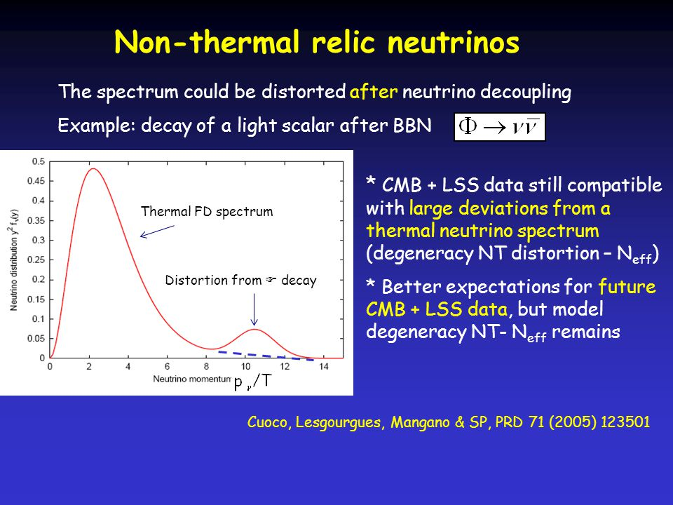 Non-thermal relic neutrinos The spectrum could be distorted after neutrino decoupling Example: decay of a light scalar after BBN Cuoco, Lesgourgues, Mangano & SP, PRD 71 (2005) Thermal FD spectrum Distortion from  decay * CMB + LSS data still compatible with large deviations from a thermal neutrino spectrum (degeneracy NT distortion – N eff ) * Better expectations for future CMB + LSS data, but model degeneracy NT- N eff remains