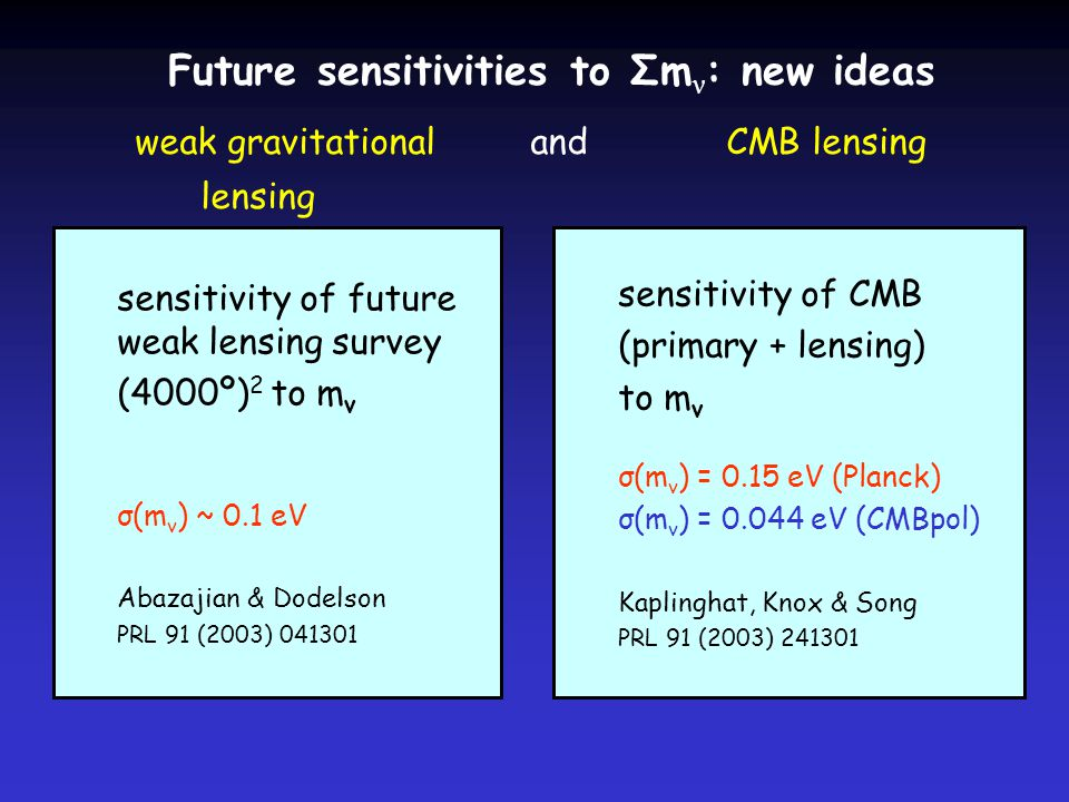 Future sensitivities to Σm ν : new ideas sensitivity of future weak lensing survey (4000º) 2 to m ν σ(m ν ) ~ 0.1 eV Abazajian & Dodelson PRL 91 (2003) sensitivity of CMB (primary + lensing) to m ν σ(m ν ) = 0.15 eV (Planck) σ(m ν ) = eV (CMBpol) Kaplinghat, Knox & Song PRL 91 (2003) weak gravitational and CMB lensing lensing