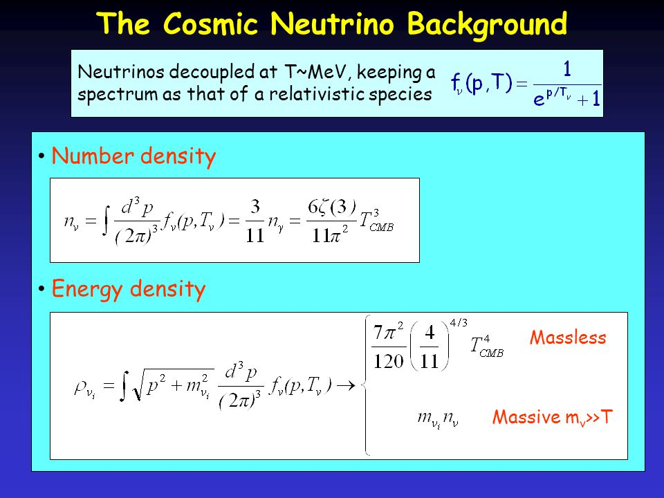 Number density Energy density Massless Massive m ν >>T Neutrinos decoupled at T~MeV, keeping a spectrum as that of a relativistic species The Cosmic Neutrino Background