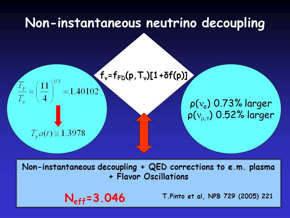 ρ( e ) 0.73% larger ρ(  ) 0.52% larger f ν =f FD (p,T ν )[1+δf(p)] Mangano et al 2002 Non-instantaneous neutrino decoupling Non-instantaneous decoupling + QED corrections to e.m.
