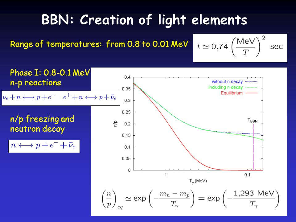 Range of temperatures: from 0.8 to 0.01 MeV BBN: Creation of light elements n/p freezing and neutron decay Phase I: MeV n-p reactions