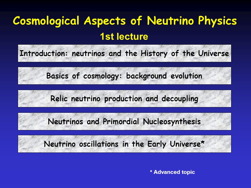 Basics of cosmology: background evolution 1st lecture Introduction: neutrinos and the History of the Universe Relic neutrino production and decoupling Cosmological Aspects of Neutrino Physics Neutrinos and Primordial Nucleosynthesis Neutrino oscillations in the Early Universe* * Advanced topic
