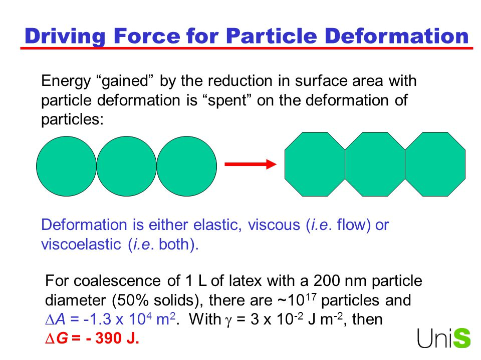 Driving Force for Particle Deformation Energy gained by the reduction in surface area with particle deformation is spent on the deformation of particles: Deformation is either elastic, viscous (i.e.