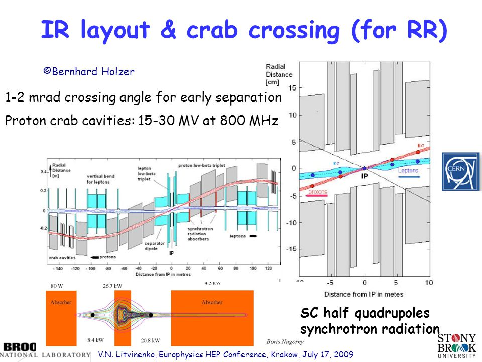 Page 18 IR layout & crab crossing (for RR) 1-2 mrad crossing angle for early separation Proton crab cavities: 15-30 MV at 800 MHz SC half quadrupoles synchrotron radiation ©Bernhard Holzer V.N.