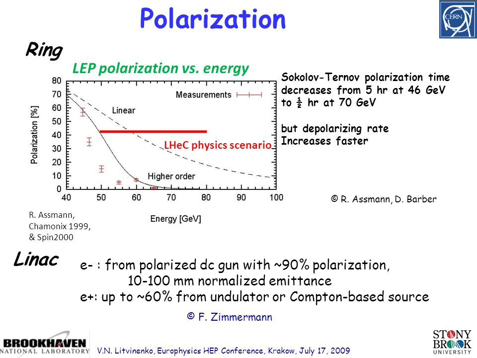 Page 20 Polarization LEP polarization vs. energy R.